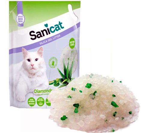 силикагелевый наполнитель Sanicat